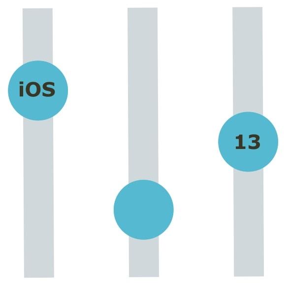 iOS 13 - schneller scrollen